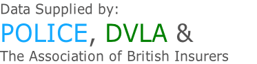 Data Supplied by:
